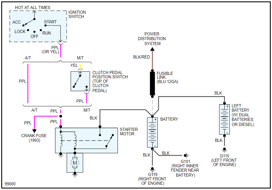 in column ignition switch wiring diagram needed