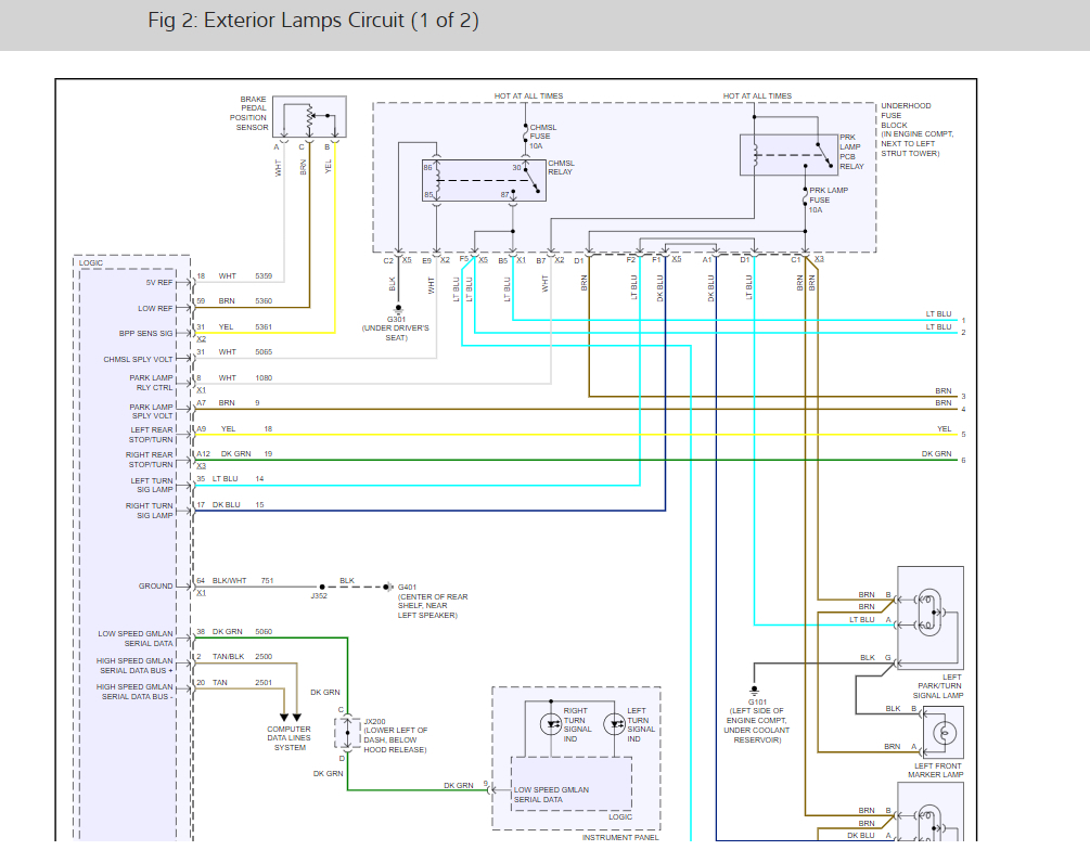 2008 Cobalt Turn Signal Wiring Diagram - Bdp Furnace Wiring Diagram for Wiring  Diagram Schematics | Bazooka 9022 Wiring Diagram |  | Wiring Diagram Schematics