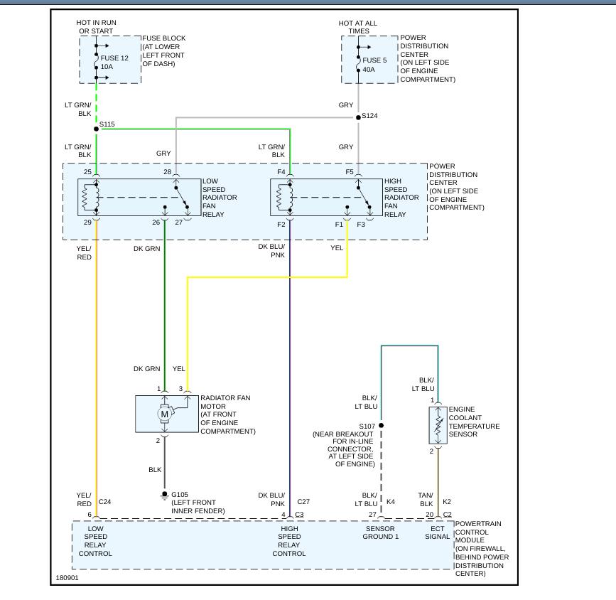 Pt Cruiser Radiator Fan Wiring Diagram from www.2carpros.com