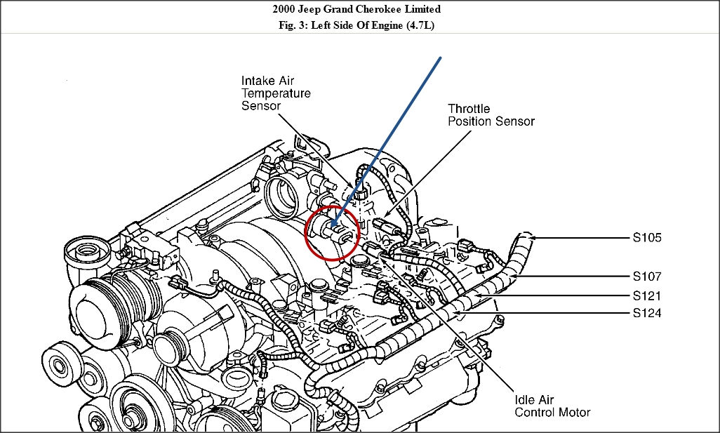 2006 bmw 530xi engine diagram  bmw  auto wiring diagram