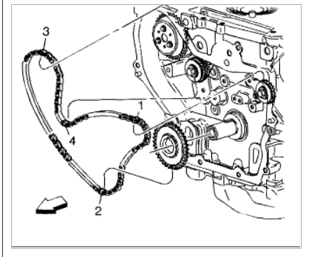 Timing Chain: I Have a 2007 Pontiac G6 and It Has 90,000 ...