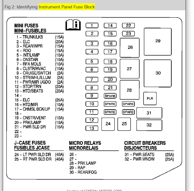 2006 Chevy Uplander Fuse Box Location Wiring Diagram System Rub Locate Rub Locate Ediliadesign It