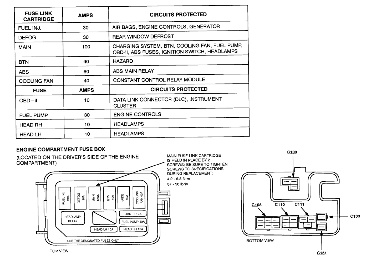 1998 ford escort zx2 fuse box diagram fuse box my car keeps blowing out the tail light fuse i don   fuse box my car keeps blowing out the