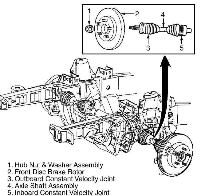front suspension for 2002 mercury mountaineer