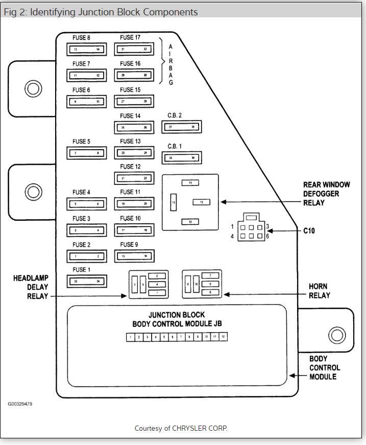 fuse box diagram for 2003 dodge stratus fuse box power windows stop working cant find original manual to  fuse box power windows stop working