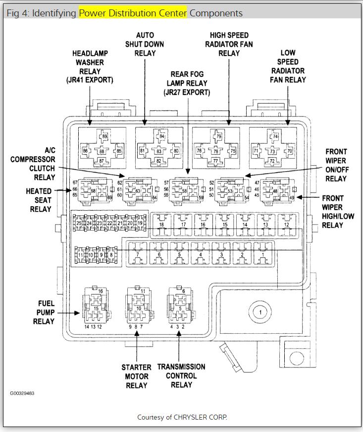 1999 Dodge Stratus Fuse Box Location Free Download Wiring Diagram Schema Bite Shape A Bite Shape A Atmosphereconcept It