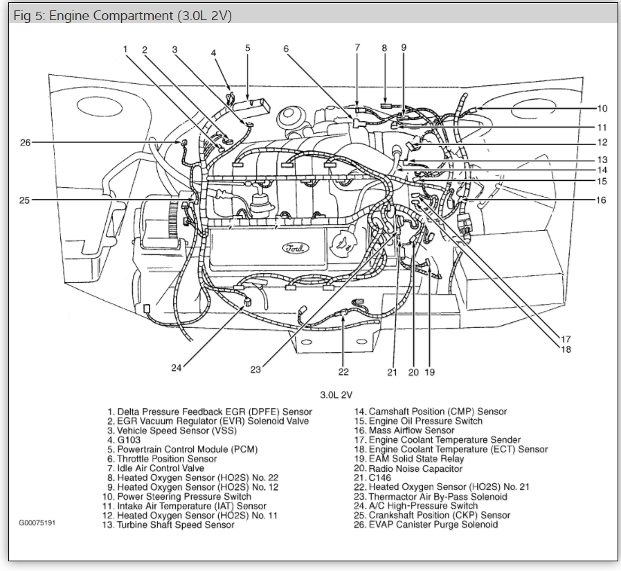 ac relay location?: i discovered that the ac clutch had quit ...  2carpros