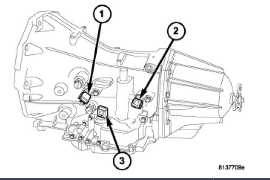Input Speed Sensor Location?: I Can't Find the Location of...   Speed Sensors For 5 7 L Chrysler 300c Hemi Schematic      2CarPros