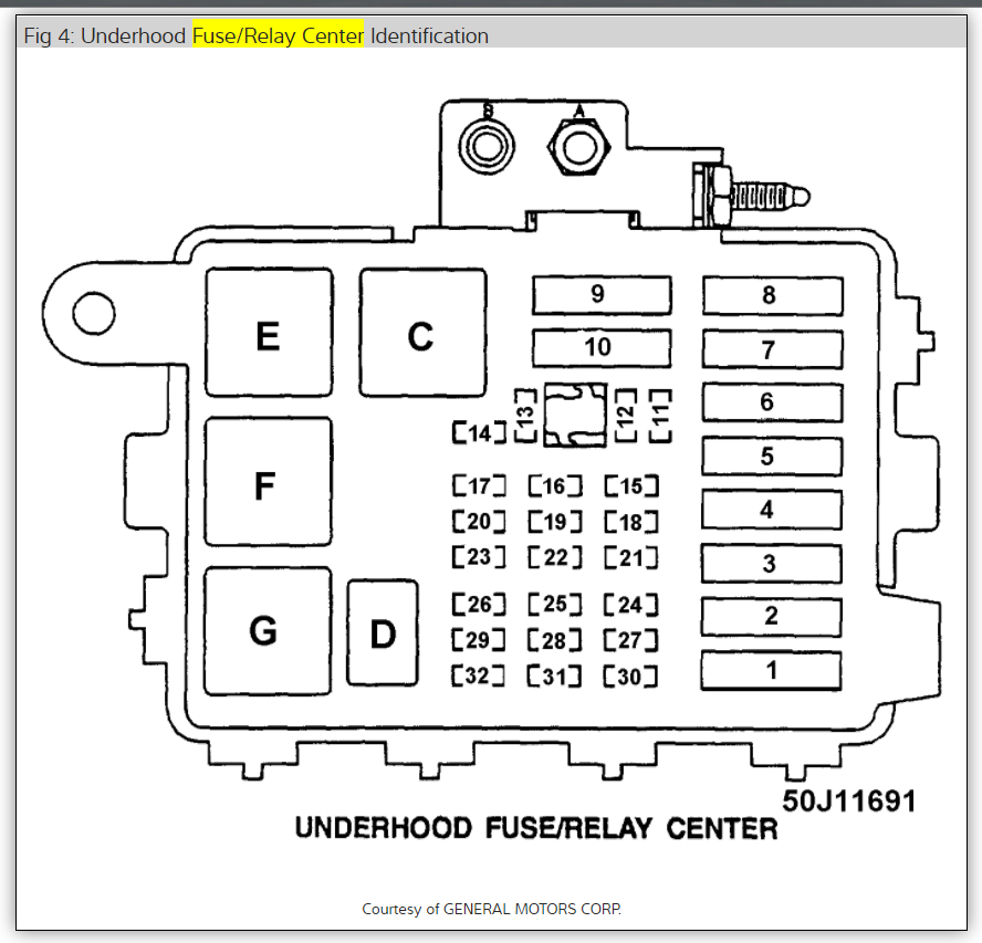 [SCHEMATICS_48DE]  Car & Truck Dash Parts 95-98 CHEVY GMC PICKUP TRUCK FUSE BOX DOOR LID COVER  SILVERADO SIERRA SUBURBAN Auto Parts and Vehicles elenacrea.com | 98 Chevy Truck Fuse Box |  | Elena Crea
