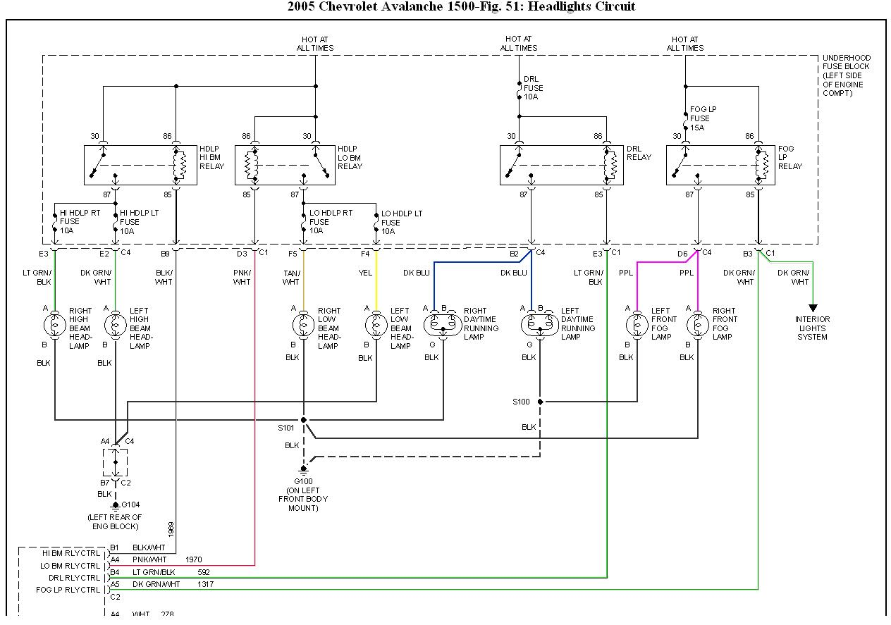 2005 Cheverolet Avalanche Headlight Mystery I Have The Exact Same 05 Chevy Wiring Diagram Under Dash Thumb