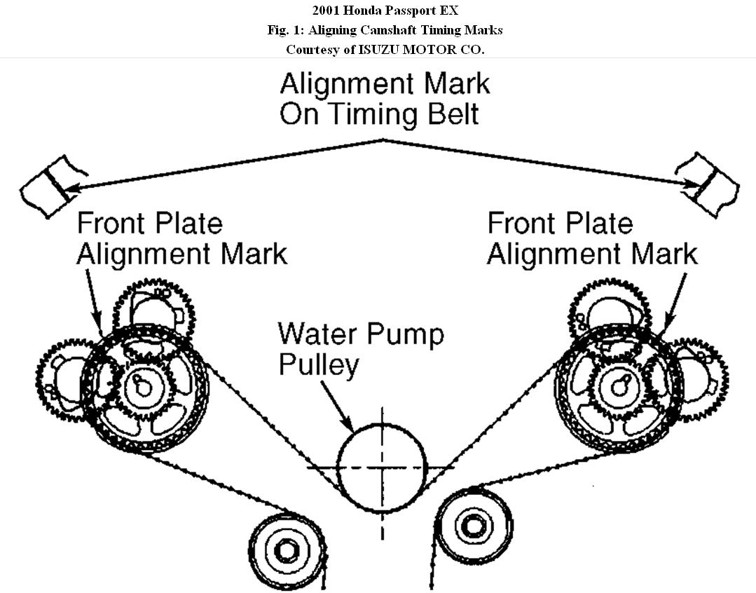 timing belt i need timing mark diagrams for 2001 honda 1995 Honda Passport Engine Diagram