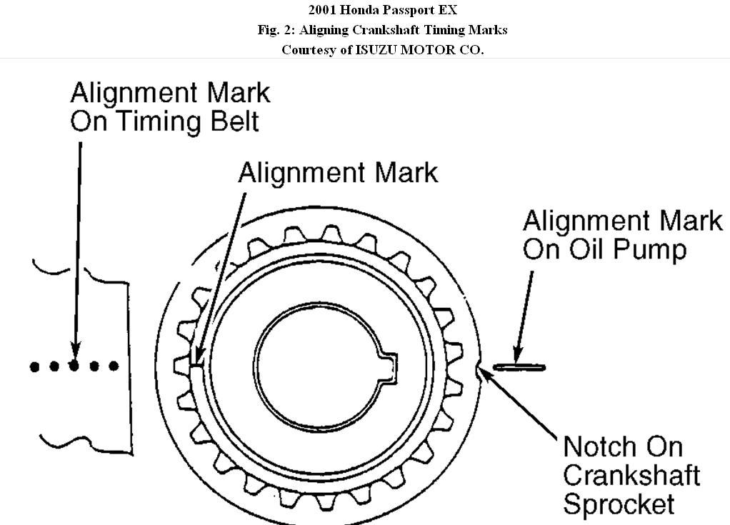timing belt i need timing mark diagrams for 2001 honda passport rh 2carpros com 1996 Honda Accord Engine Diagram Honda Passport Transmission Diagram
