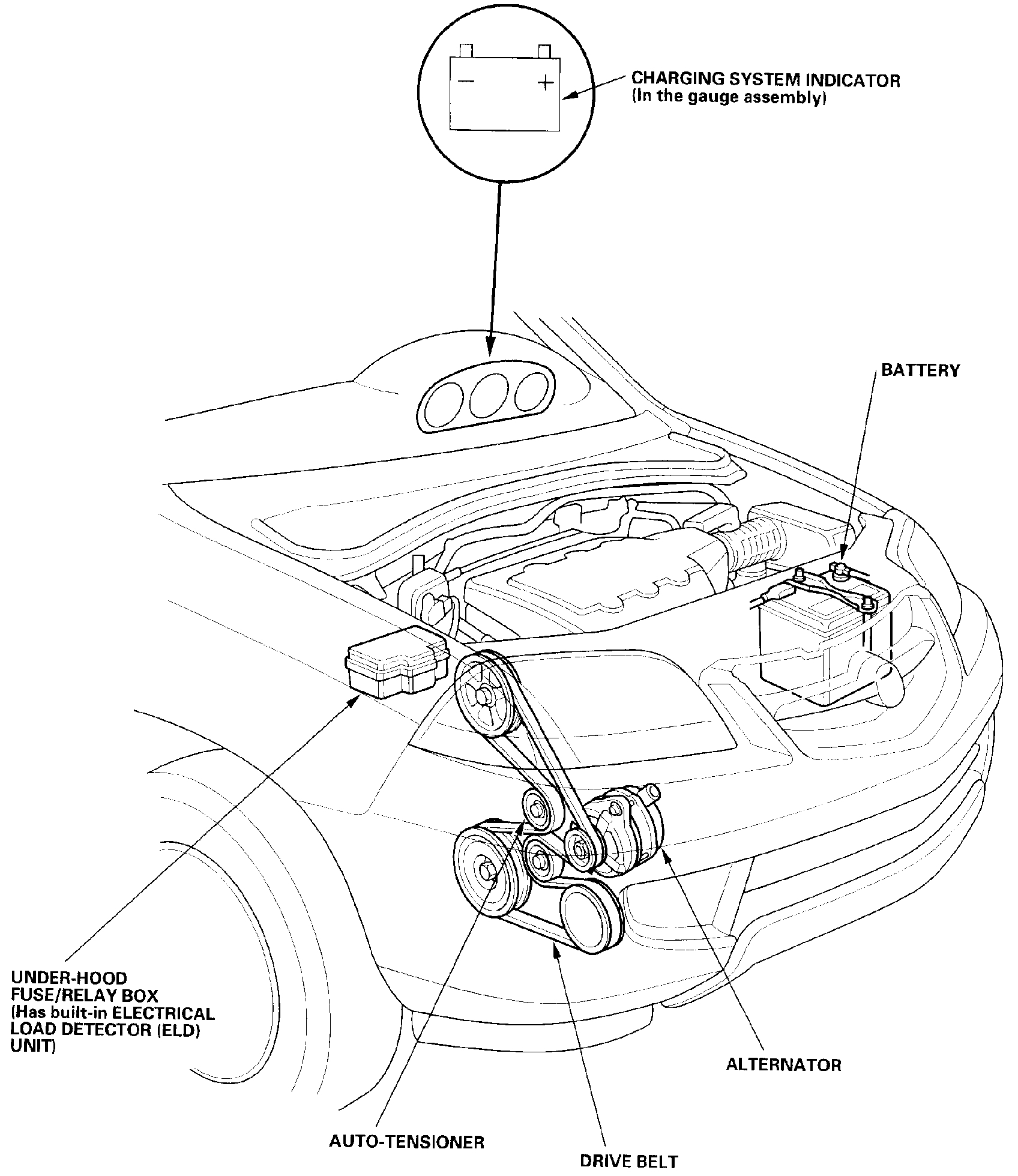 What Is The Serpentine Belt Configuration For My Car Manual Guide