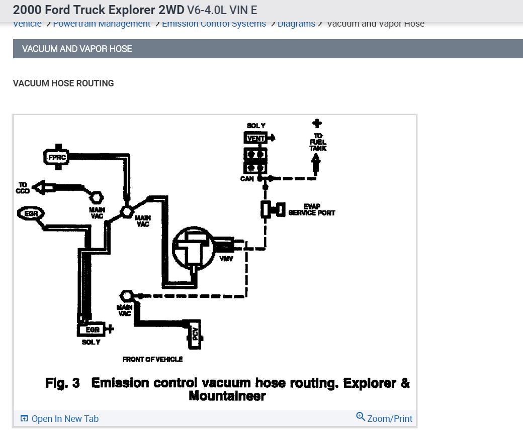 Vacuum Lines Diagram Needed Need Vacuum Line Diagram Please