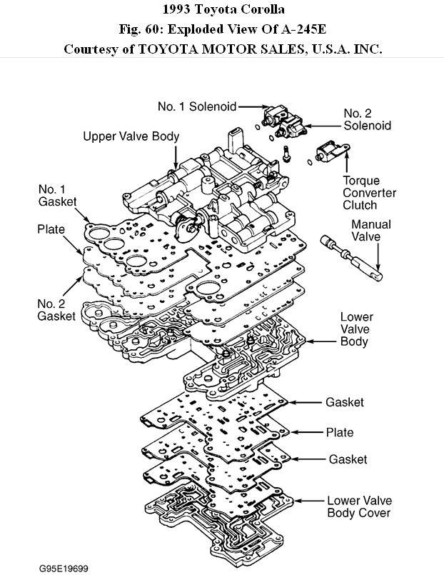 original toyota automatic transmission solenoid diagram electrical wiring