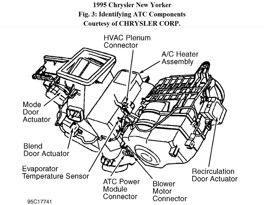 service manual  remove glovebox assembly 1995 chrysler new