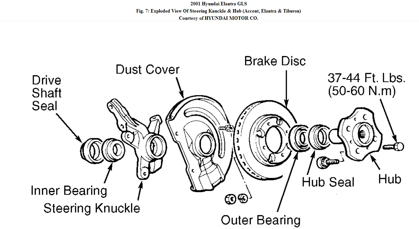 elantra hub bearing replacement  how do i remove and