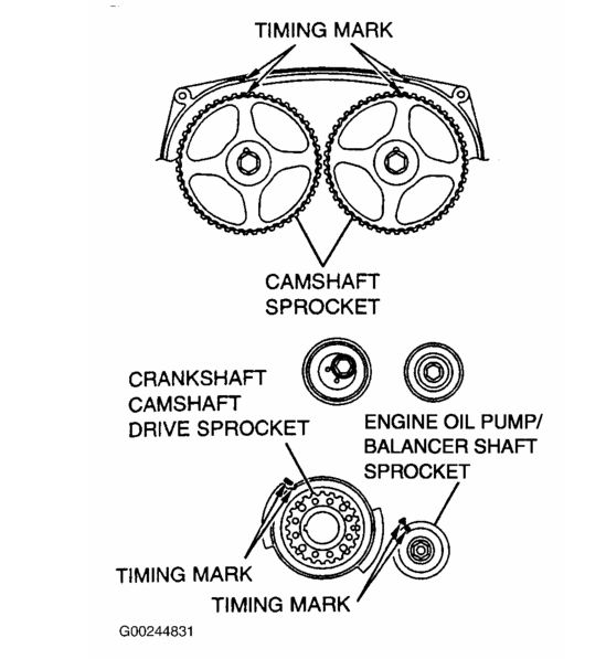 Original on Mitsubishi Timing Belt Diagram