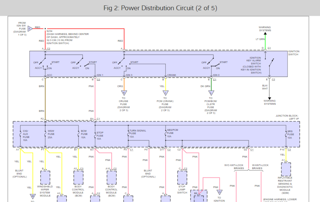 Ignition Switch Wiring Diagram Someone Replaced Ignition Switch