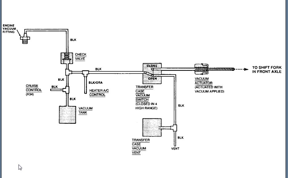 vacuum line diagrams there is a vacuum hose coming from the vacuum line diagrams there is a