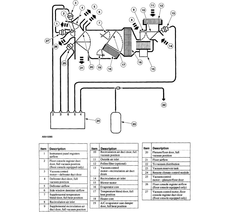 Hvac Vacuum Line Diagrams Please Tiny Vacuum Line The Runs Into