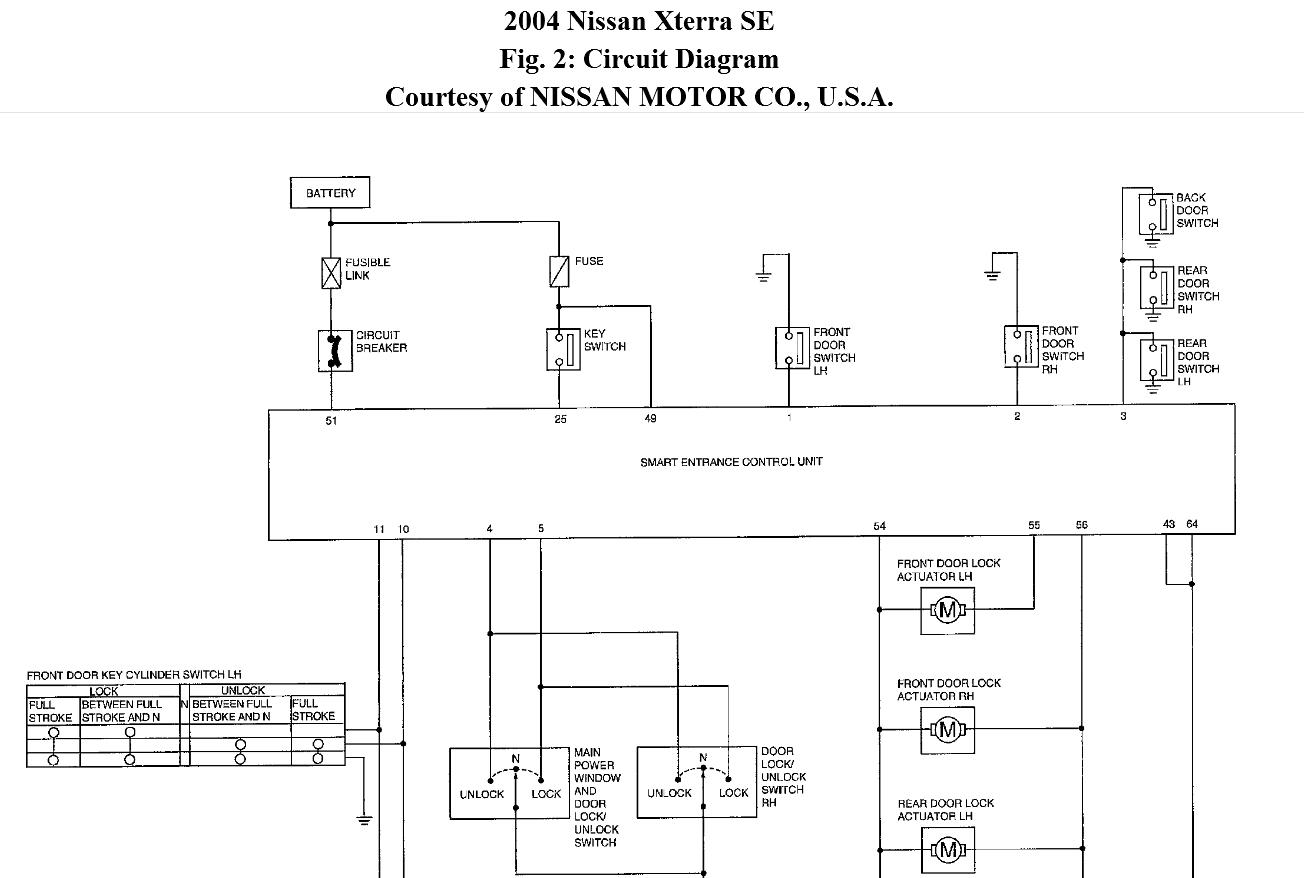 Nissan Navara D40 Central Locking Wiring Diagram : Where is the central locking fuse can i find