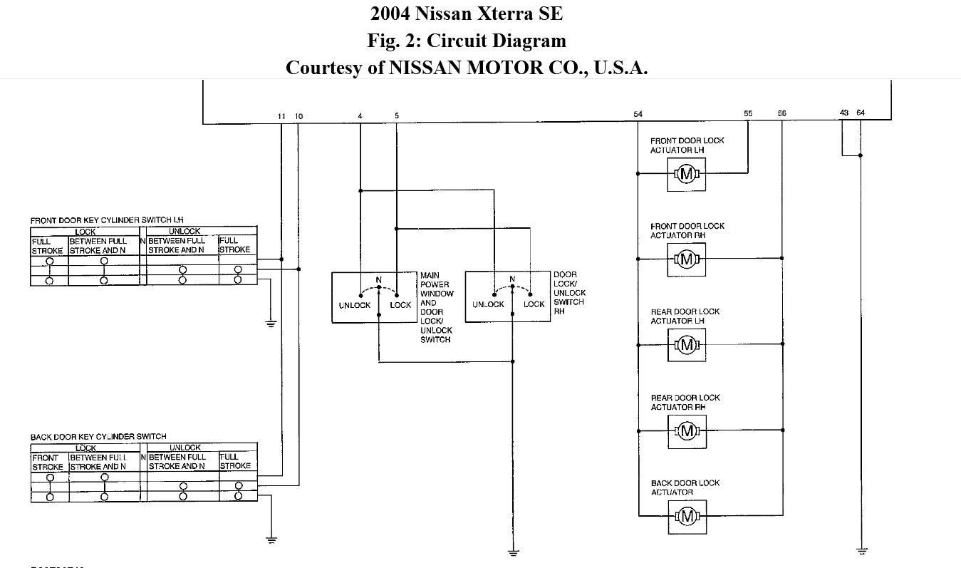 original where is the central locking fuse where can i find the central 2005 nissan xterra fuse box diagram at gsmportal.co