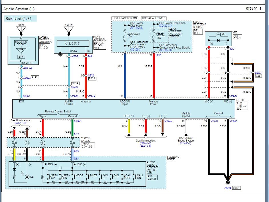 Radio Wiring Diagram Needed  I Am Trying To Find The