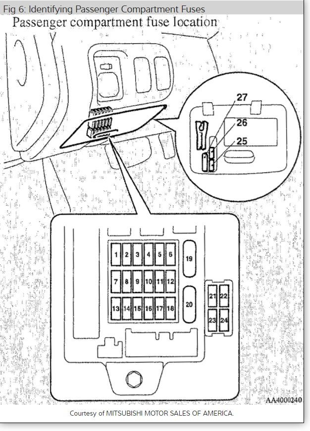 Fuse Panel Diagrams Please Need To Know Which Number Fuse To