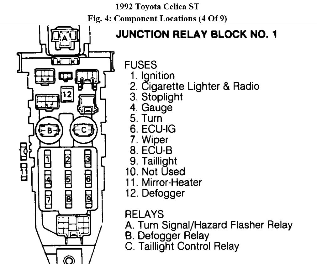 fuse box diagram 1995 toyota celica html