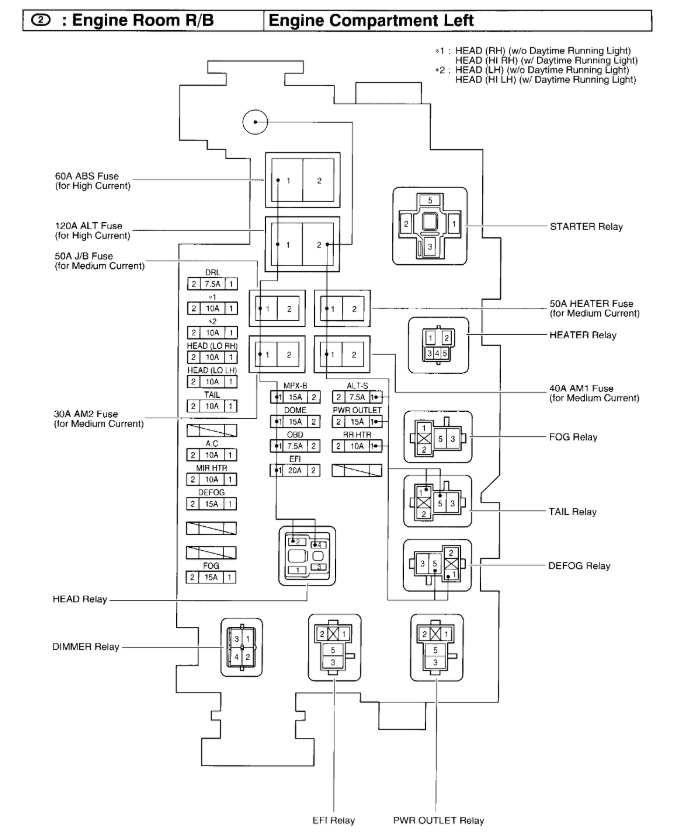 1996 Toyota 4runner Fuse Box Wiring Diagram Balance A Balance A Musikami It