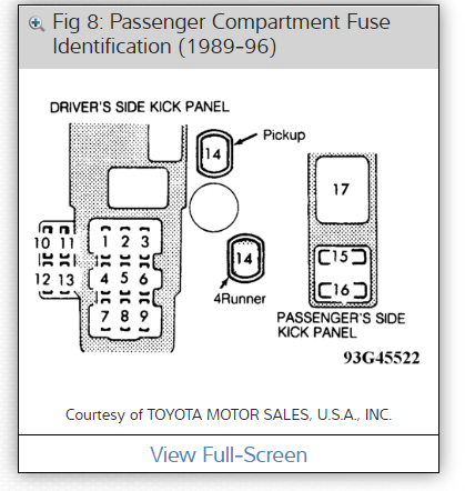 Fuse Box Diagram Do You Have A Pic Of The Interior Fuse Box