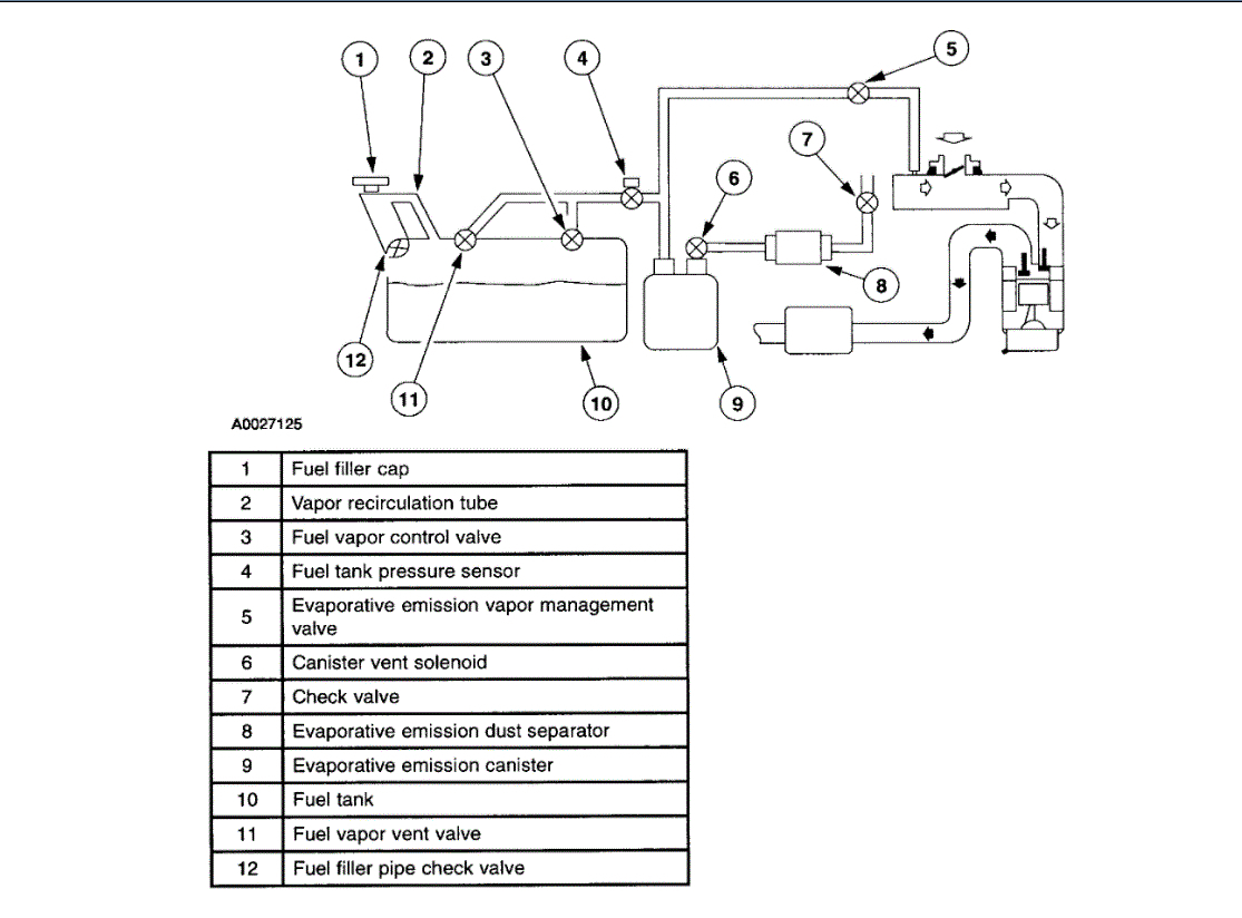 Vacuum Line Diagrams Need The Vacuum Line Diagrams 3 0 V6