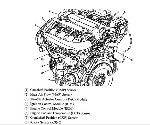 location of engine coolant temperature sensor  where is the engine