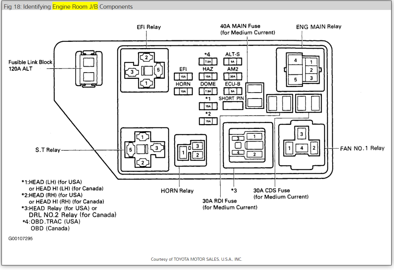 [SCHEMATICS_44OR]  Sunroof Fuse Location Unknown?: 6 Cyl Automatic Hi, I Have 1998 ... | 1999 Avalon Fuse Box |  | 2CarPros