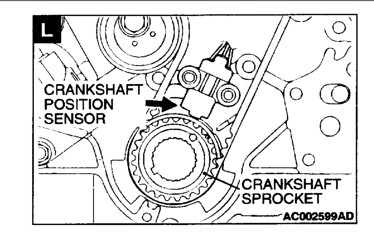 Engine Shut Off While Driving  Cranks But Will Not Start