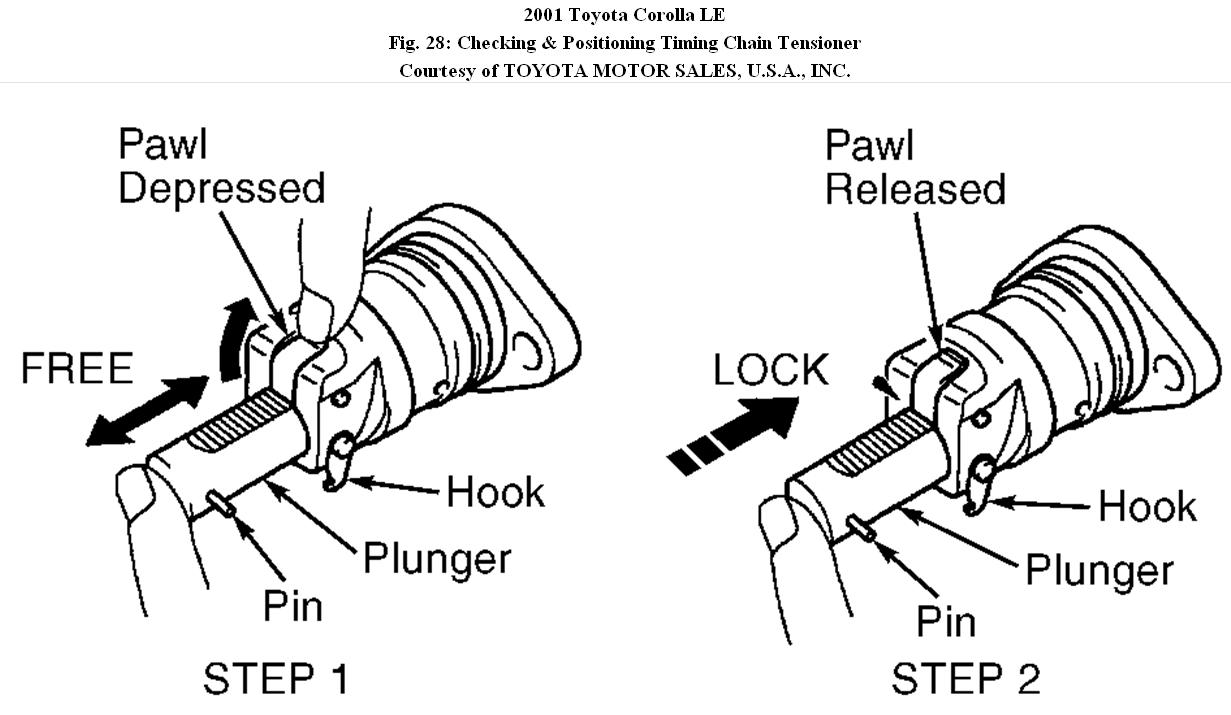 ford 2006 5 4 timing chain tensioners timing chain diagram how to replace a timing chain toyota altis timing chain