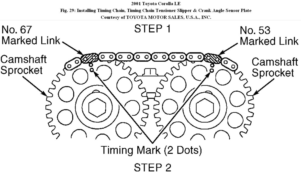 timing chain diagram how to replace a timing chain. Black Bedroom Furniture Sets. Home Design Ideas