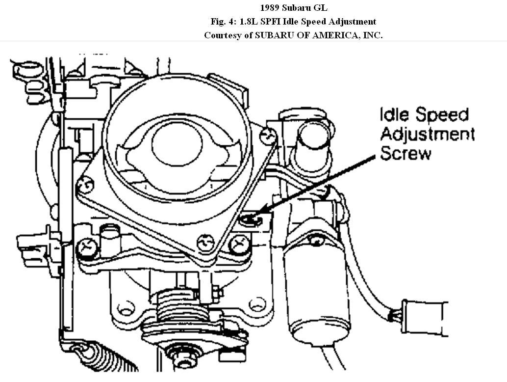 low idle i have a 89 subaru gl when i first start it it idles 1986 Subaru Station Wagon thumb