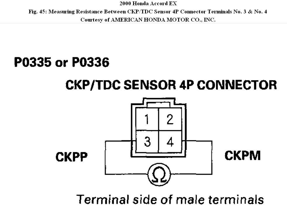 Cam U0026crank Sensor  How Can I Test Crank U0026cam Sensor To See