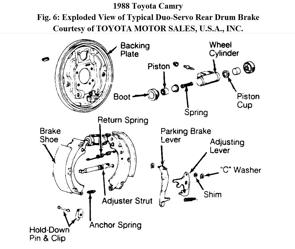 how do i get to my rear brake shoes on my 1988 toyota camry 4cyl. Black Bedroom Furniture Sets. Home Design Ideas