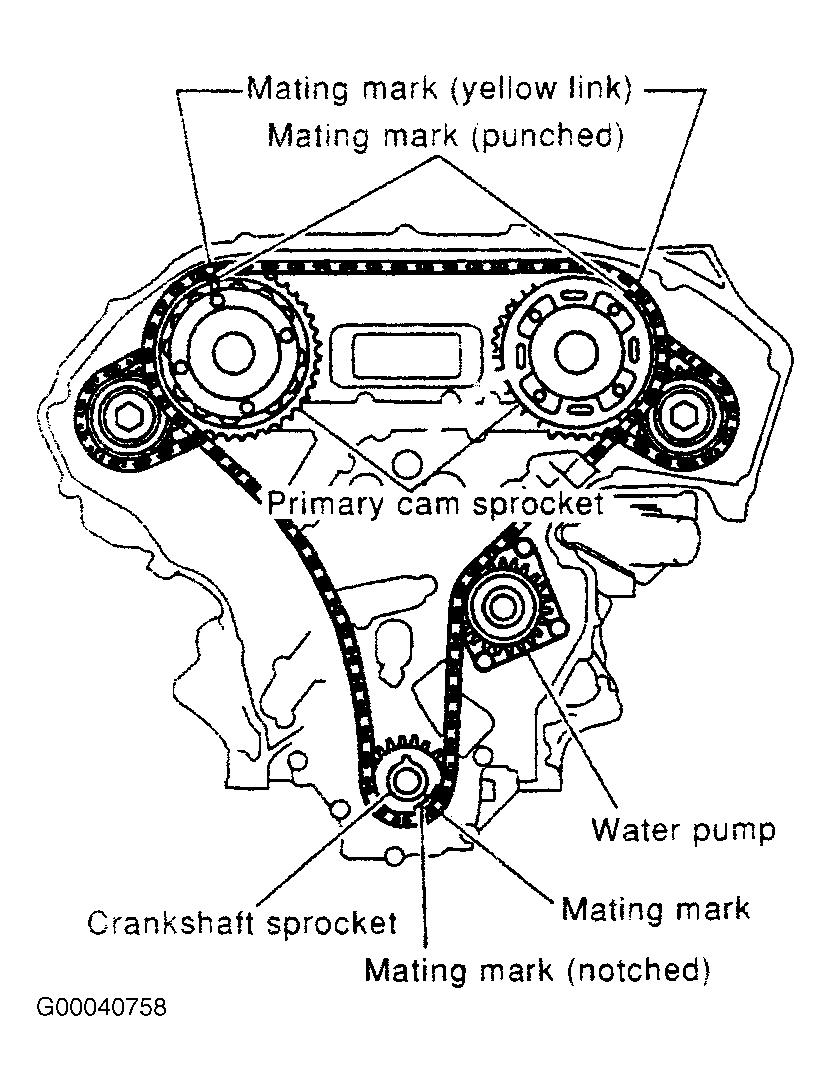original right intake camgear i replaced head gaskets in my 2001 nissan 1997 nissan pathfinder fuse box diagram at bakdesigns.co