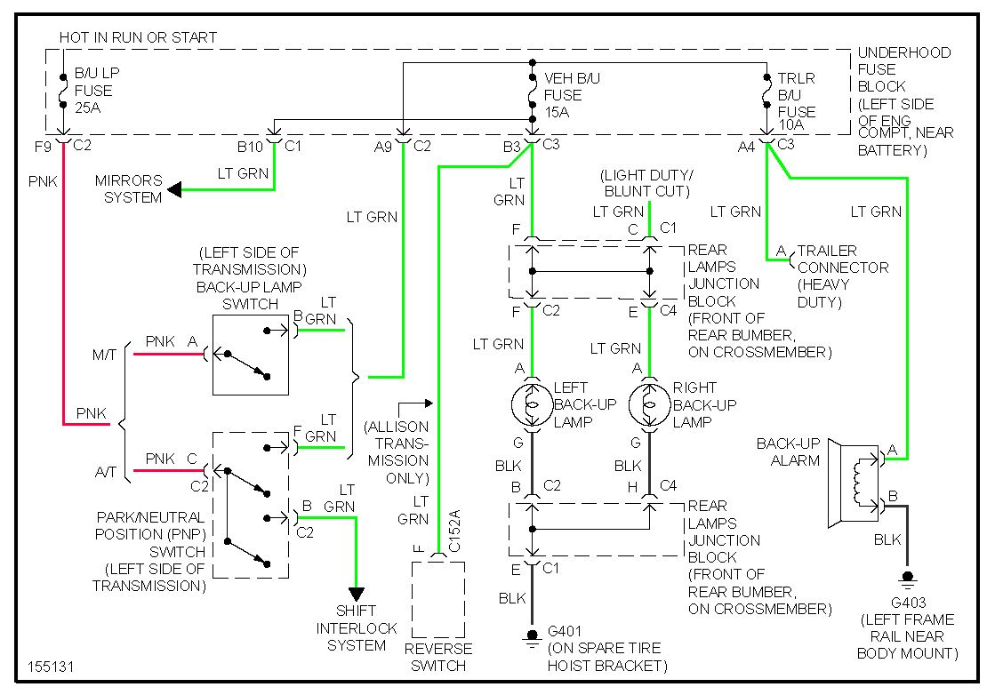 gmc sierra reverse light problem hello i have a 2002 gmc 2006 gmc envoy  fuse box diagram