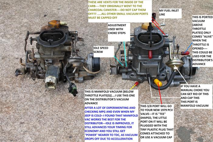 1982 Jeep Cj7 Carburetor Diagram - Wiring Diagram General