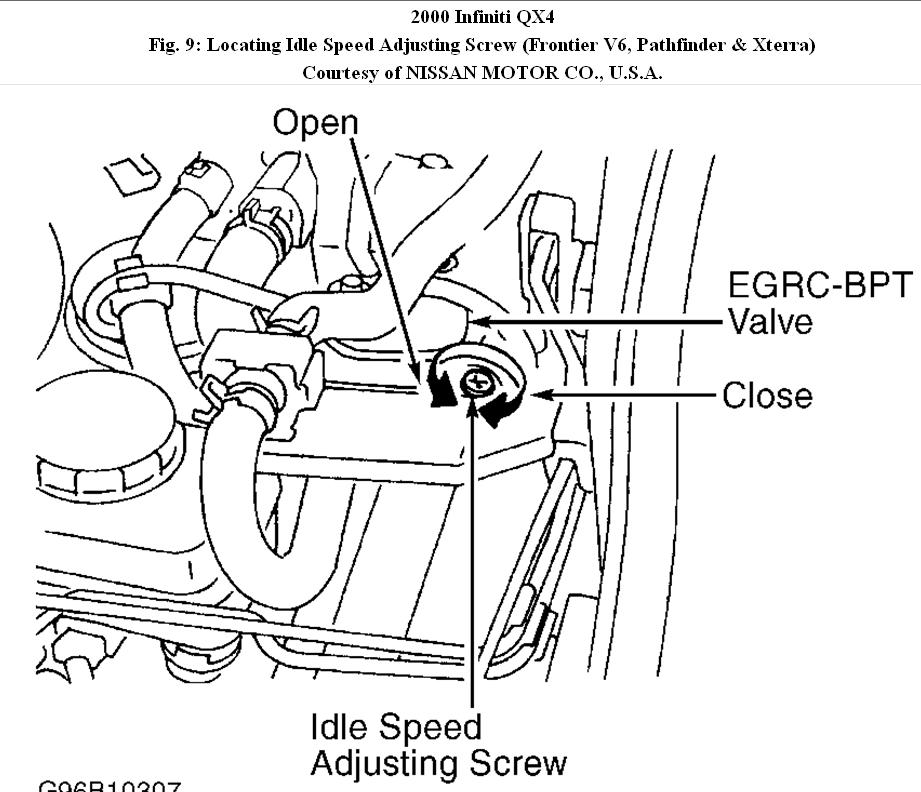 service manual  how to relearn the idle 2000 infiniti qx