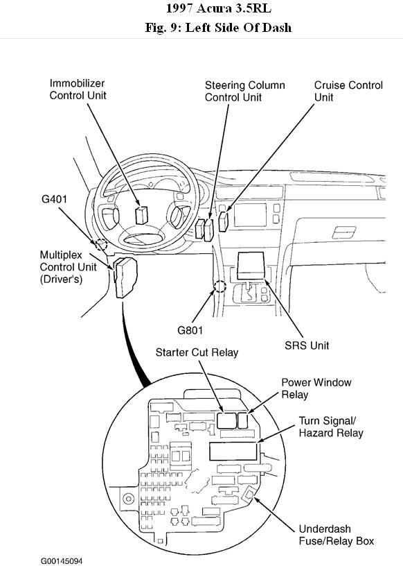 s fuse box diagram wiring diagrams instructions acura mdx