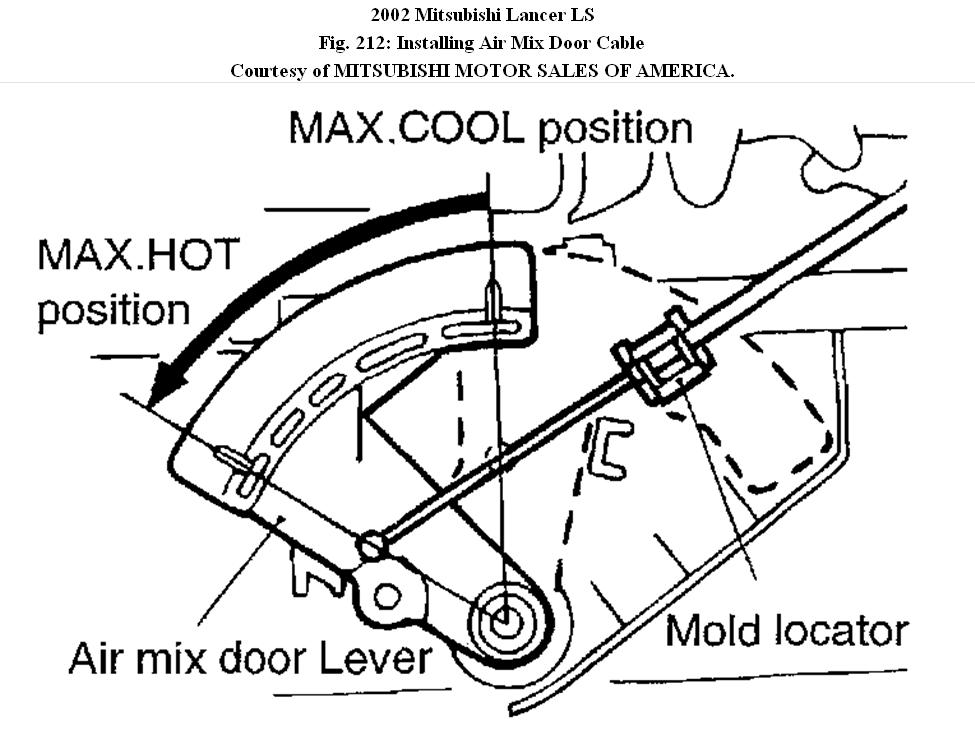 1998 buick park avenue rear door diagram
