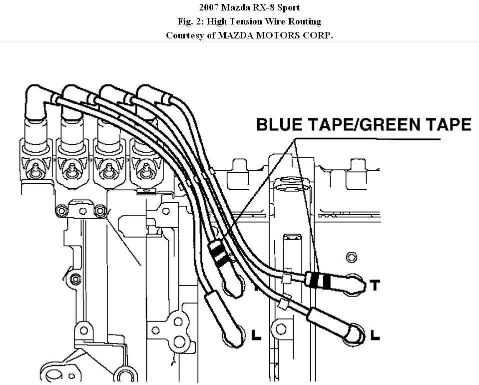 mazda rx 8 engine diagram spark plug