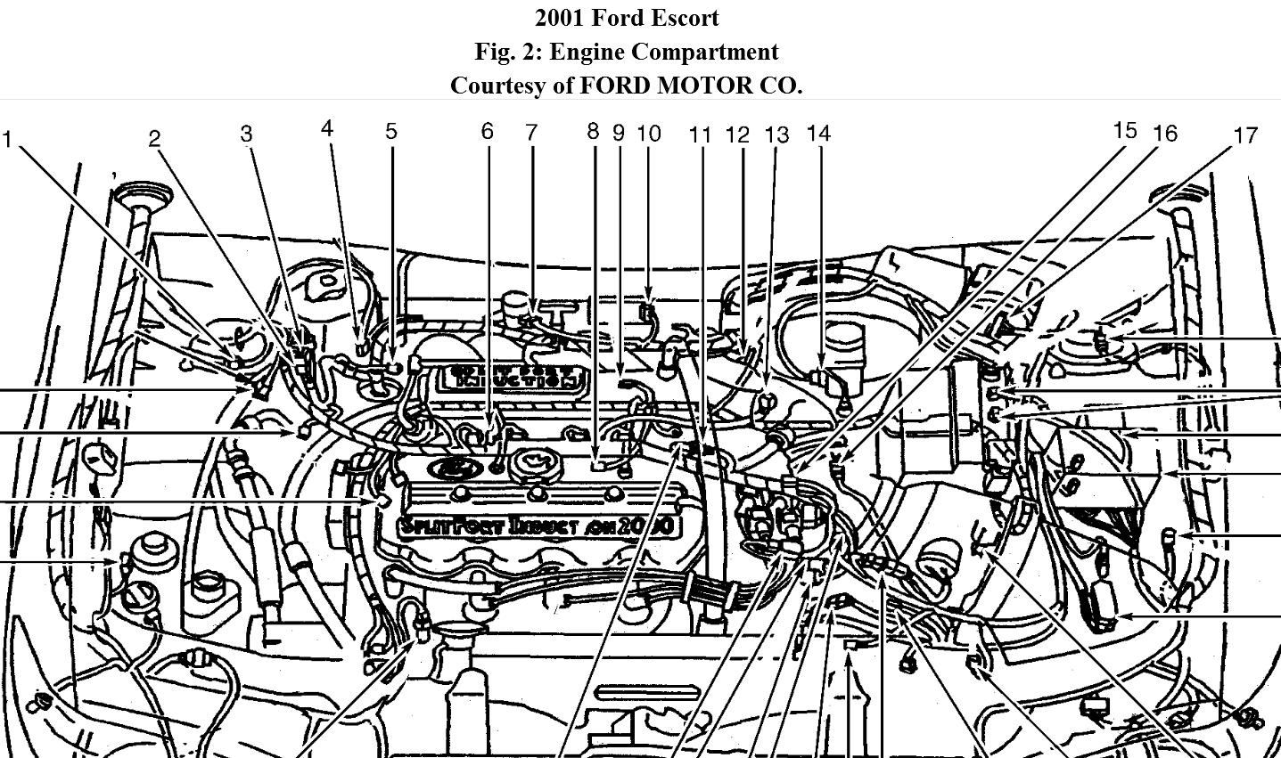Abs Wiring Diagram Ford Zx2 Auto Electrical 1998 Range Rover For 2001 Escort 34