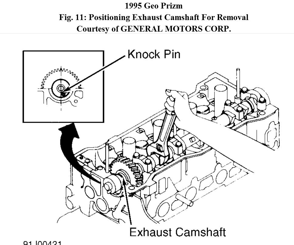 How Do I Align The Camshafts: I Need To Reinstall The